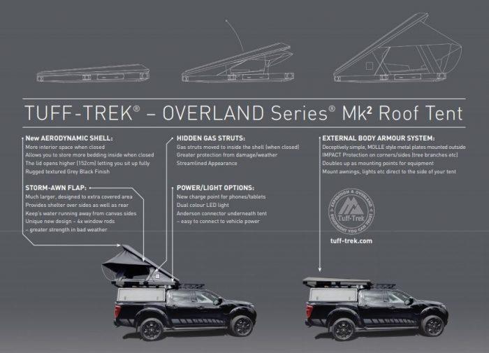 OVERLAND MK 2 TECH SPECS description